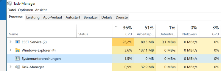 Systemunterbrechungen hohe CPU-Auslastung unter Windows 10